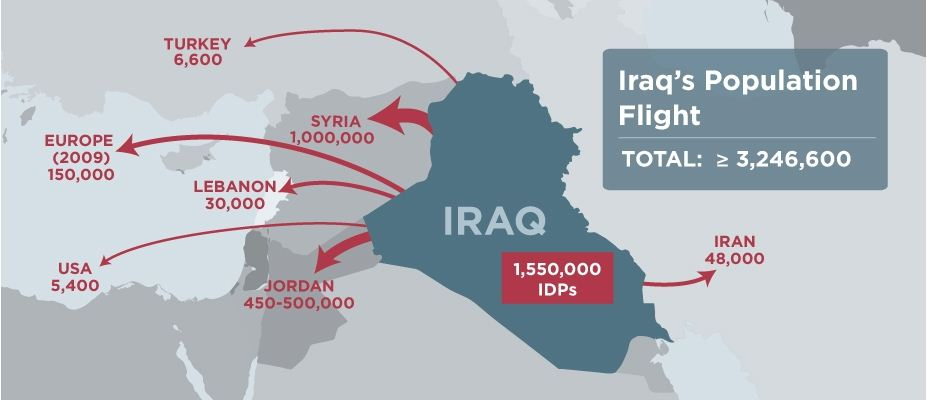 Total idps of iraq in other countries home page total idps of iraq in other countries publicscrutiny Gallery